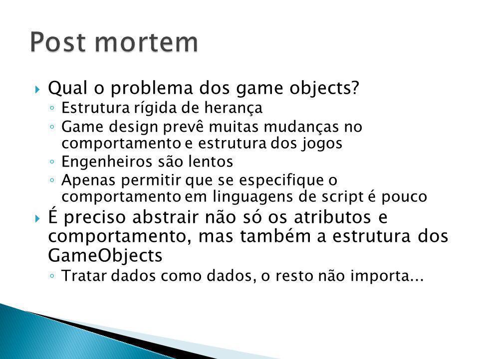 Qual o problema dos game objects? Estrutura rígida de herança Game design prevê muitas mudanças no comportamento e estrutura dos jogos Engenheiros são