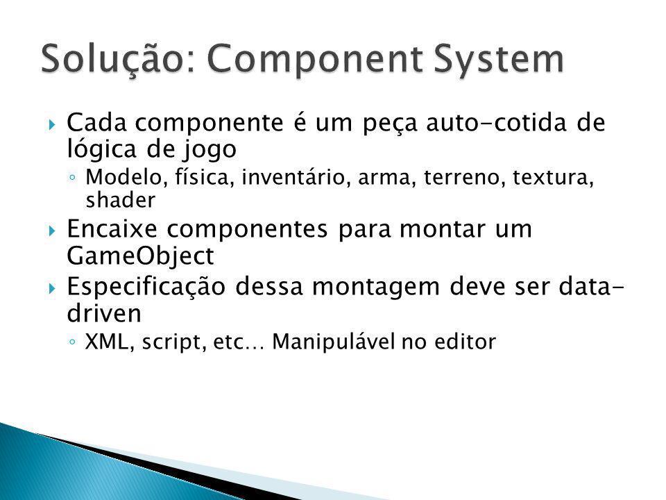 Cada componente é um peça auto-cotida de lógica de jogo Modelo, física, inventário, arma, terreno, textura, shader Encaixe componentes para montar um