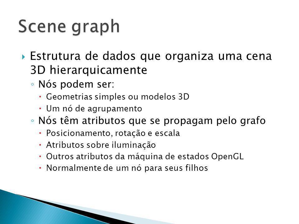 Estrutura de dados que organiza uma cena 3D hierarquicamente Nós podem ser: Geometrias simples ou modelos 3D Um nó de agrupamento Nós têm atributos qu