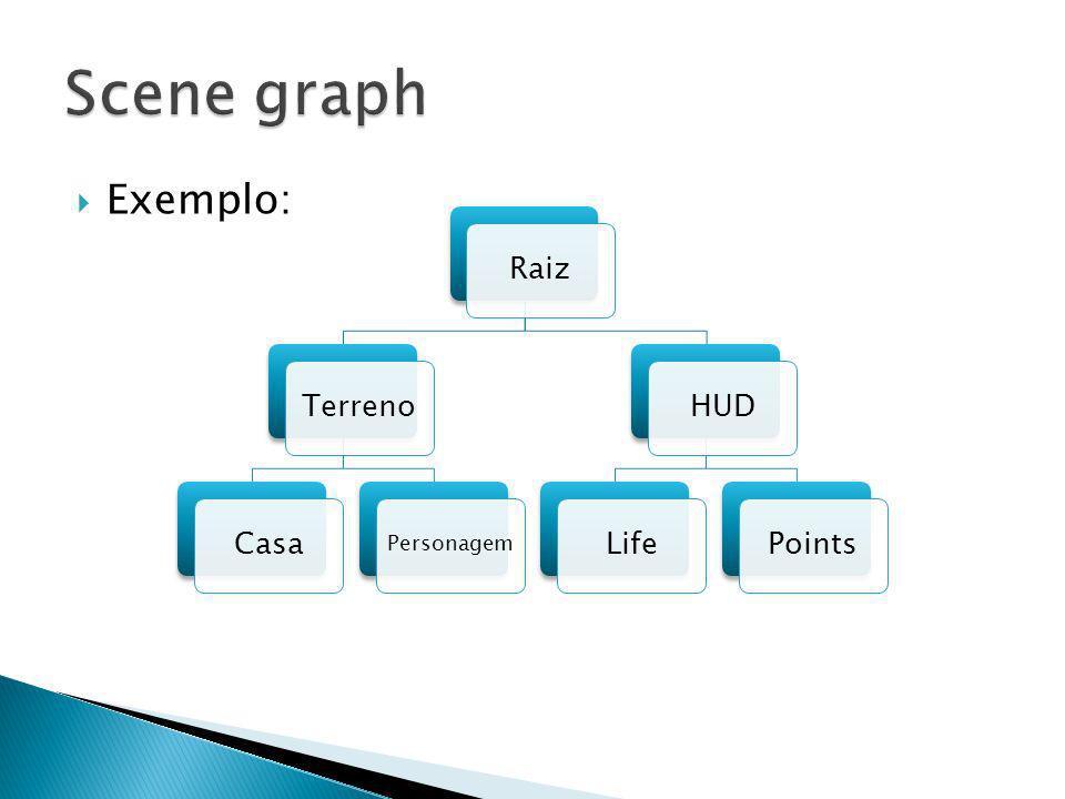 Exemplo: RaizTerrenoCasa Personagem HUDLifePoints