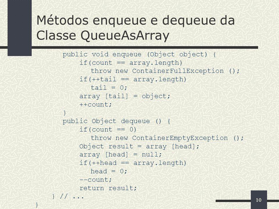 10 Métodos enqueue e dequeue da Classe QueueAsArray public void enqueue (Object object) { if(count == array.length) throw new ContainerFullException (