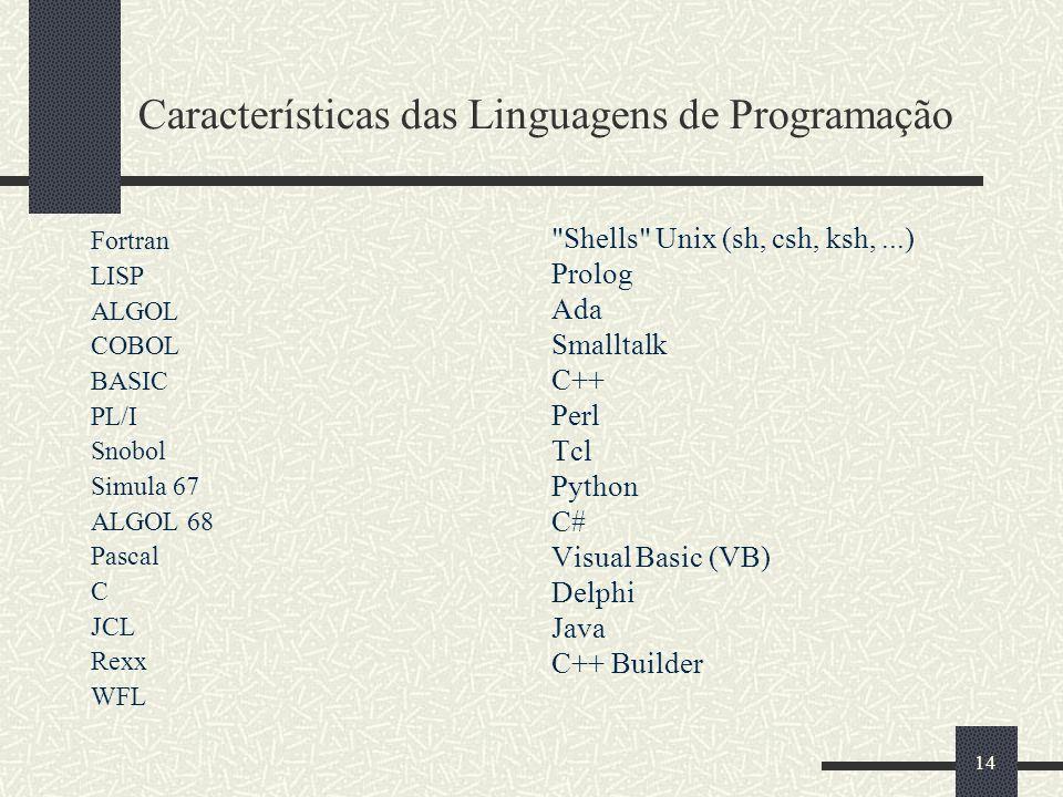 14 Características das Linguagens de Programação Fortran LISP ALGOL COBOL BASIC PL/I Snobol Simula 67 ALGOL 68 Pascal C JCL Rexx WFL