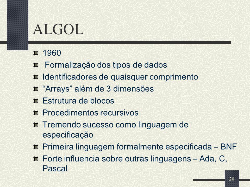 20 ALGOL 1960 Formalização dos tipos de dados Identificadores de quaisquer comprimento Arrays além de 3 dimensões Estrutura de blocos Procedimentos re