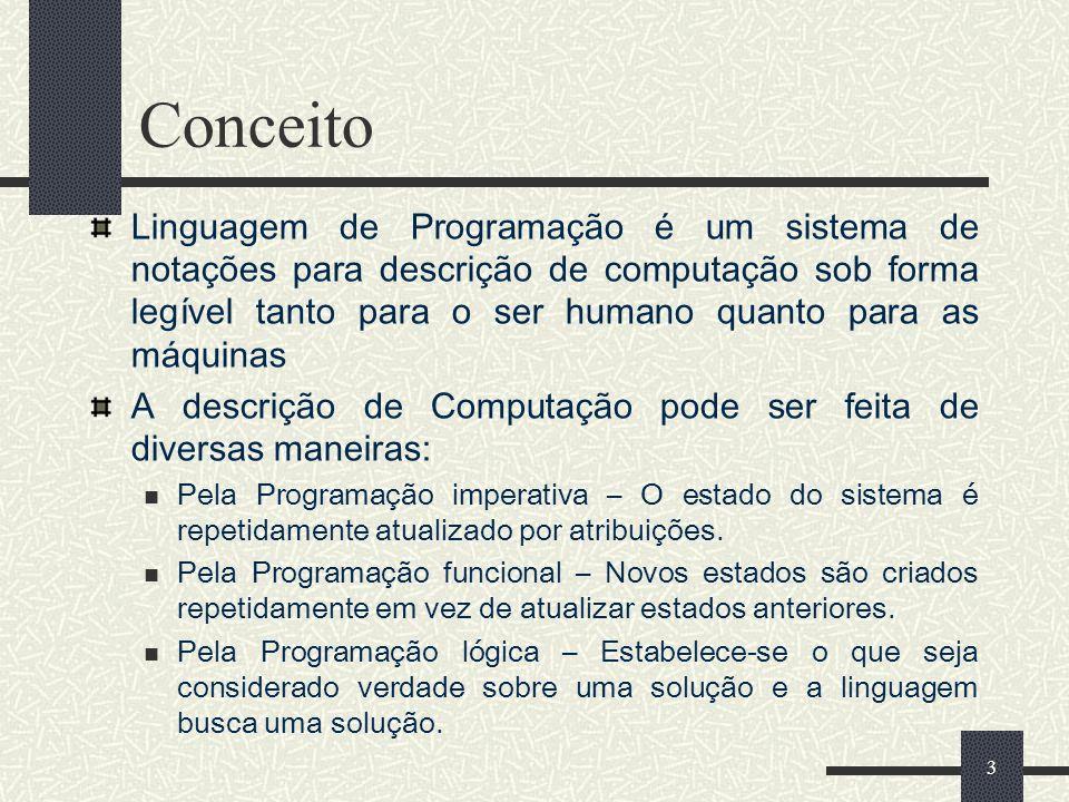 3 Conceito Linguagem de Programação é um sistema de notações para descrição de computação sob forma legível tanto para o ser humano quanto para as máq