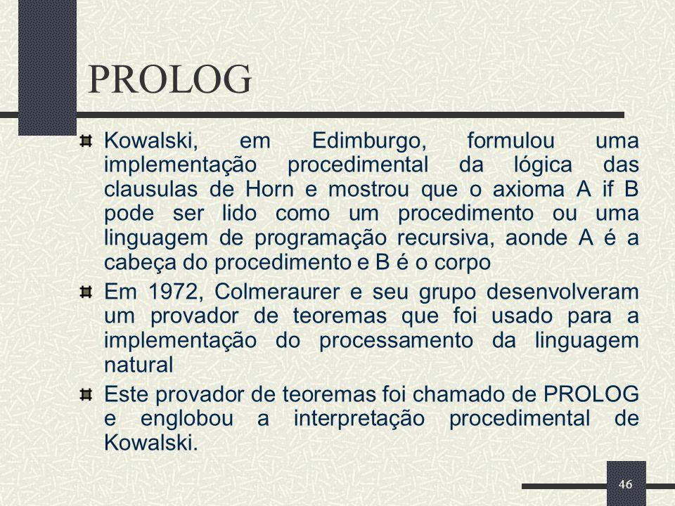 46 PROLOG Kowalski, em Edimburgo, formulou uma implementação procedimental da lógica das clausulas de Horn e mostrou que o axioma A if B pode ser lido