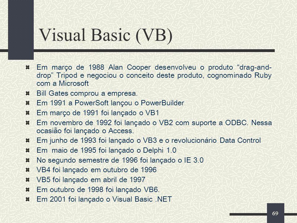 69 Visual Basic (VB) Em março de 1988 Alan Cooper desenvolveu o produto drag-and- drop Tripod e negociou o conceito deste produto, cognominado Ruby co
