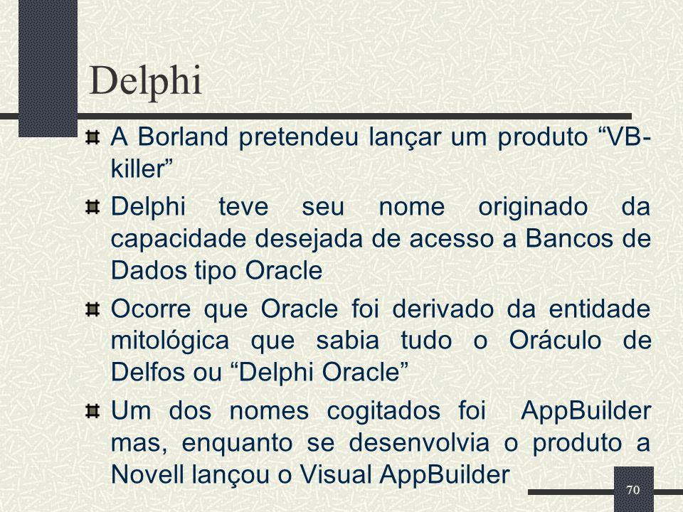 70 Delphi A Borland pretendeu lançar um produto VB- killer Delphi teve seu nome originado da capacidade desejada de acesso a Bancos de Dados tipo Orac