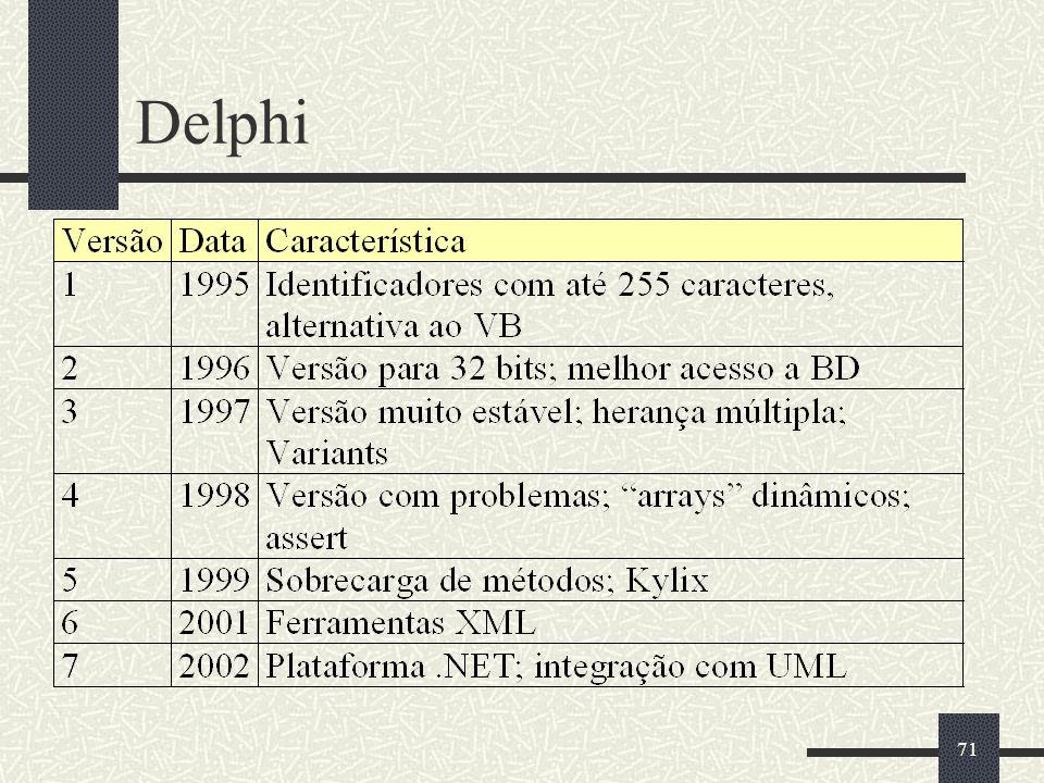 71 Delphi
