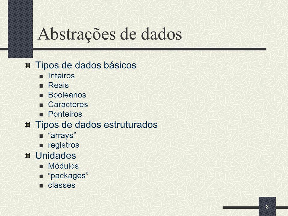 8 Abstrações de dados Tipos de dados básicos Inteiros Reais Booleanos Caracteres Ponteiros Tipos de dados estruturados arrays registros Unidades Módul
