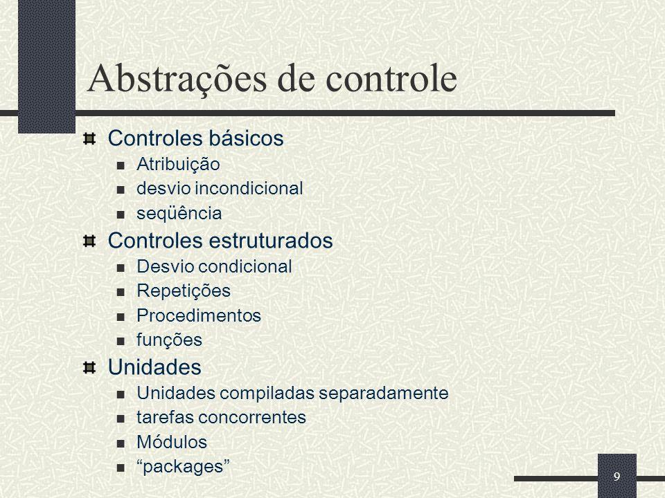 9 Abstrações de controle Controles básicos Atribuição desvio incondicional seqüência Controles estruturados Desvio condicional Repetições Procedimento