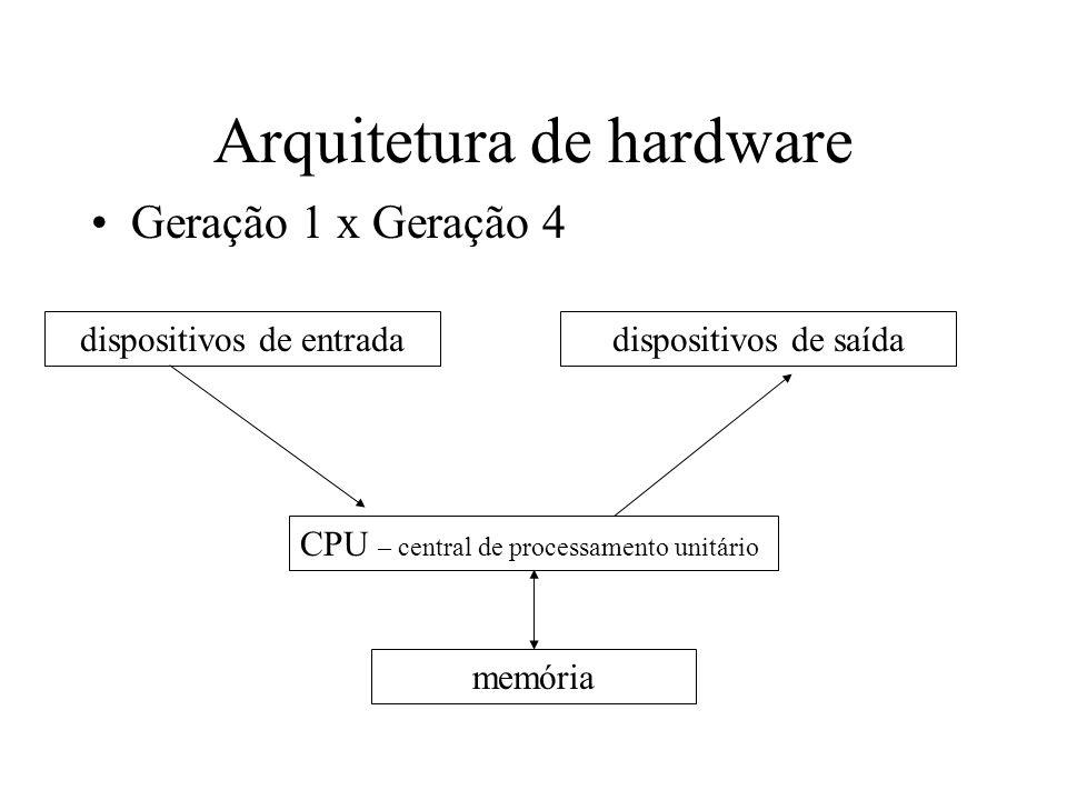 Arquitetura de hardware Geração 1 x Geração 4 CPU – central de processamento unitário memória dispositivos de entradadispositivos de saída