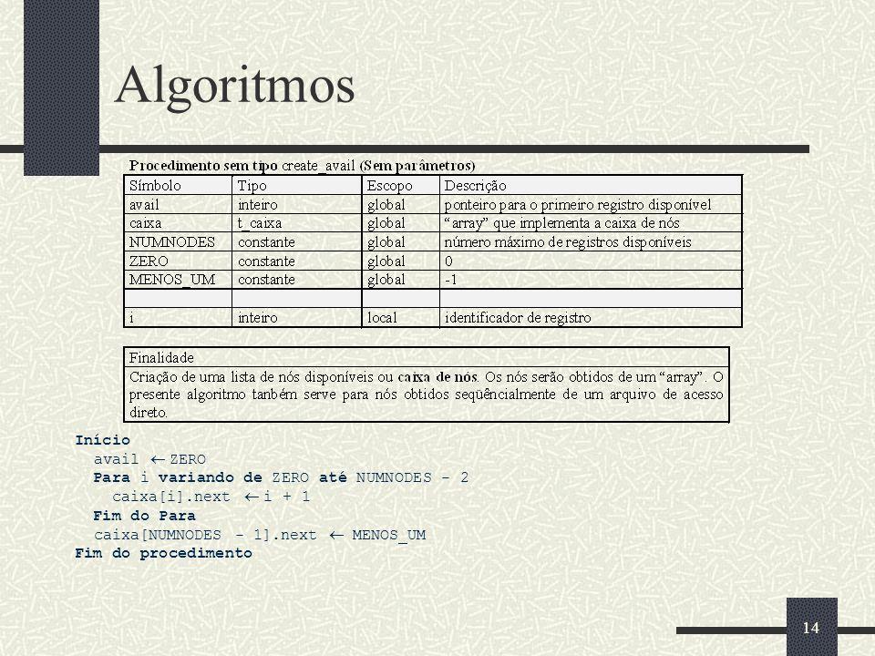 13 Tipo de registro Tipo de dado t_caixa array[0..NUMNODES - 1] de reg