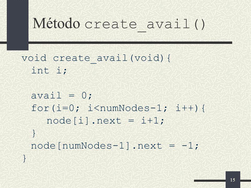 14 Algoritmos Início avail ZERO Para i variando de ZERO até NUMNODES - 2 caixa[i].next i + 1 Fim do Para caixa[NUMNODES - 1].next MENOS_UM Fim do proc