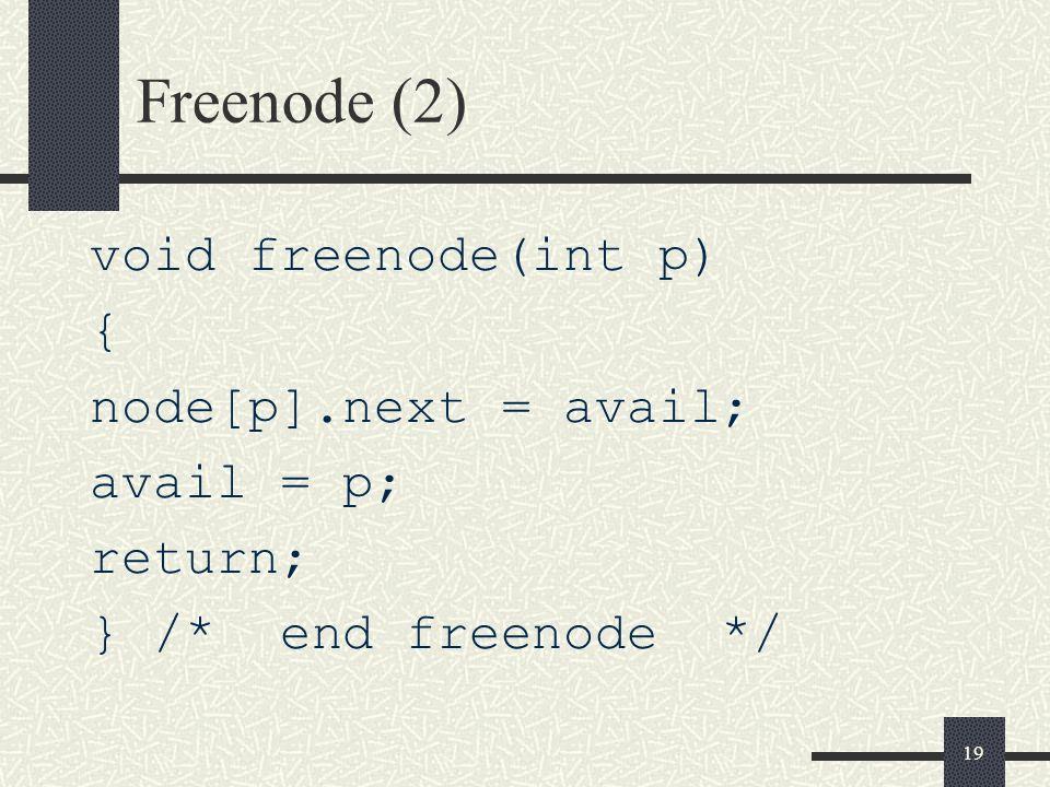 18 Freenode (1) Início caixa[p].next avail avail p retorne Fim do procedimento