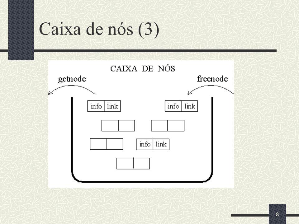 28 Freenode em Java (1) /* Devolver a caixa de nos um bucket não mais necessário.