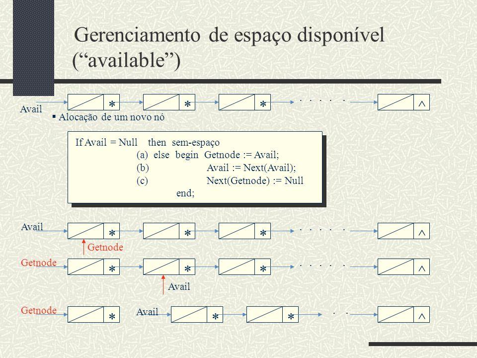19 Freenode (2) void freenode(int p) { node[p].next = avail; avail = p; return; } /* end freenode */