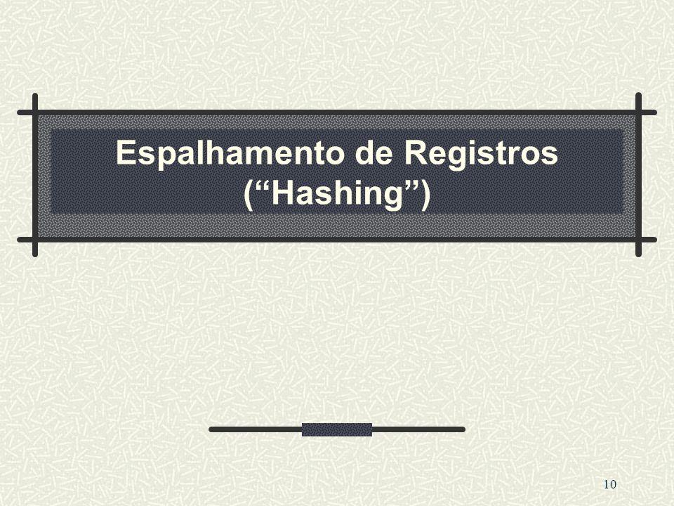 10 Espalhamento de Registros (Hashing)