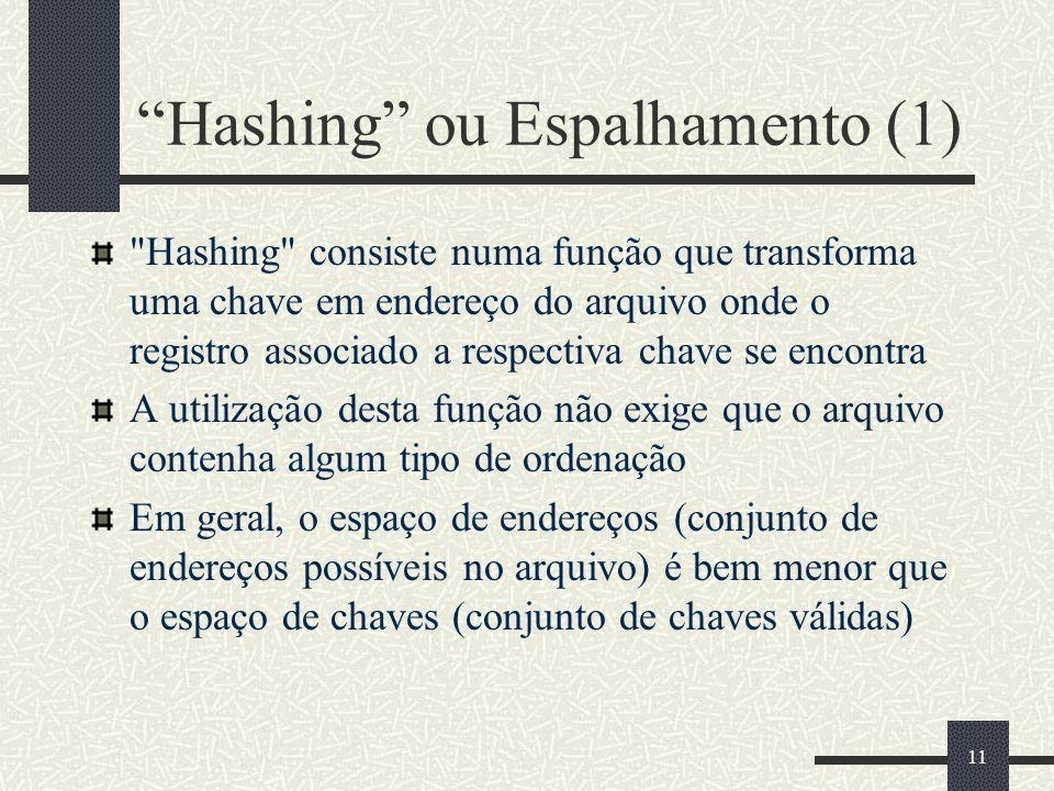 11 Hashing ou Espalhamento (1)