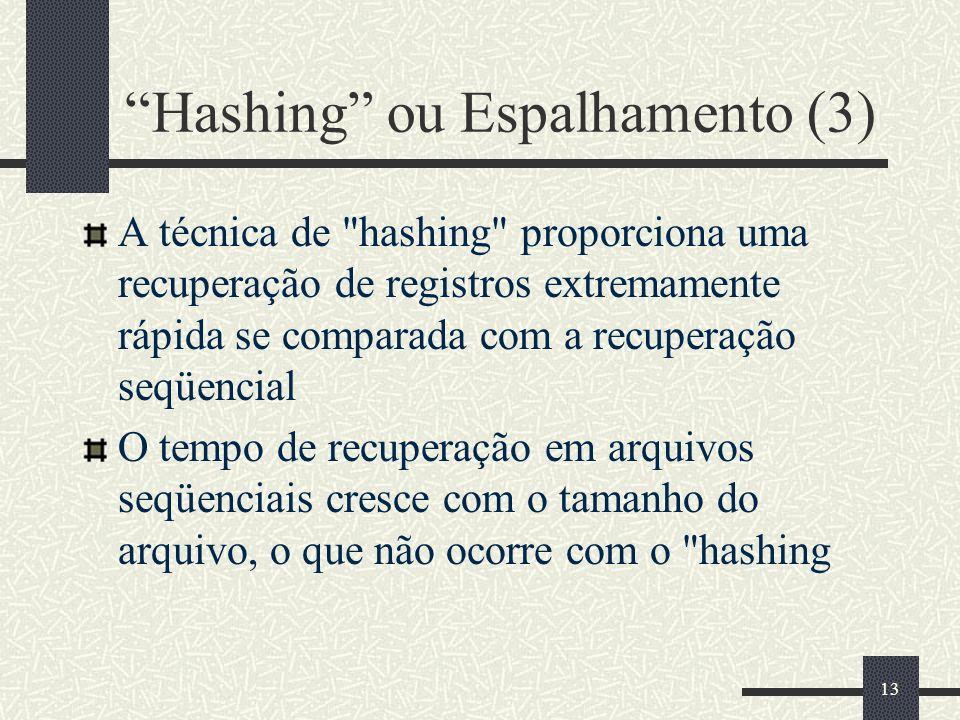 13 Hashing ou Espalhamento (3) A técnica de