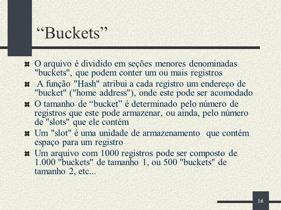 16 Buckets O arquivo é dividido em seções menores denominadas
