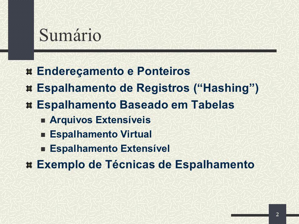 2 Sumário Endereçamento e Ponteiros Espalhamento de Registros (Hashing) Espalhamento Baseado em Tabelas Arquivos Extensíveis Espalhamento Virtual Espa