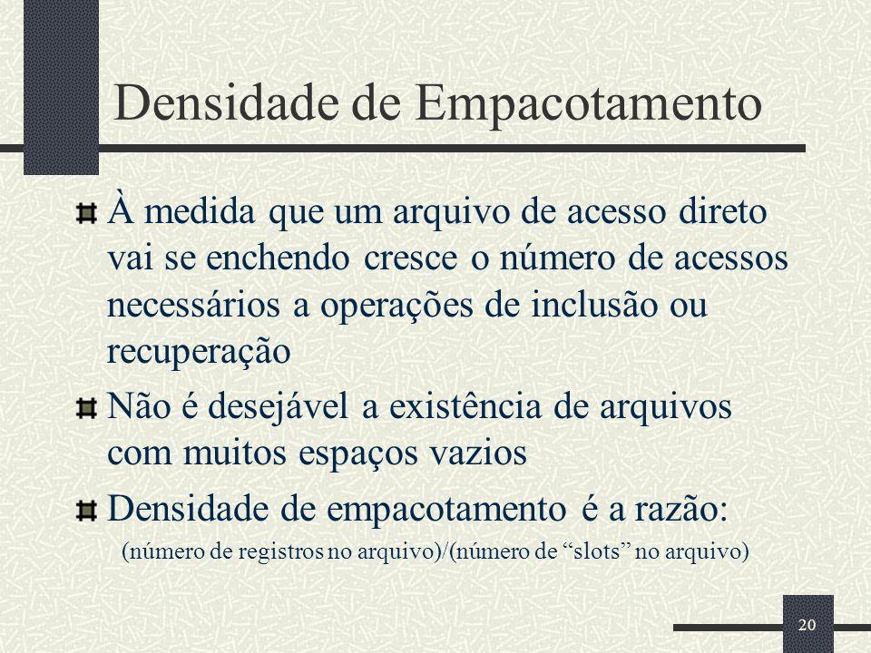 20 Densidade de Empacotamento À medida que um arquivo de acesso direto vai se enchendo cresce o número de acessos necessários a operações de inclusão