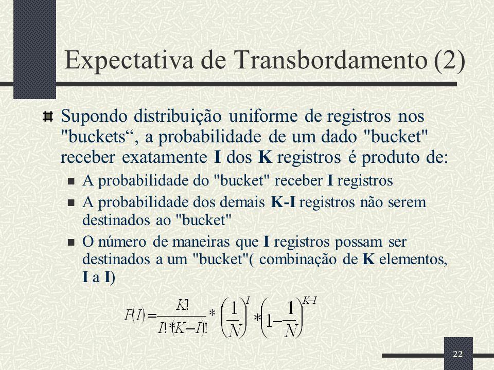 22 Expectativa de Transbordamento (2) Supondo distribuição uniforme de registros nos