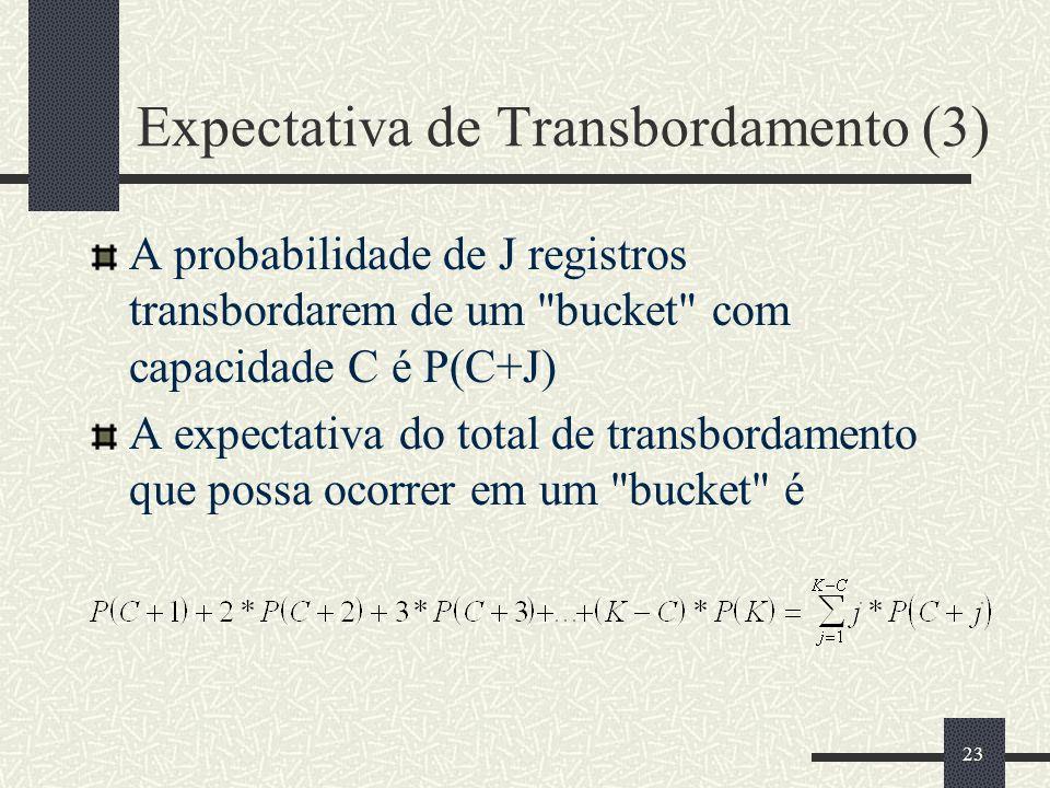 23 Expectativa de Transbordamento (3) A probabilidade de J registros transbordarem de um