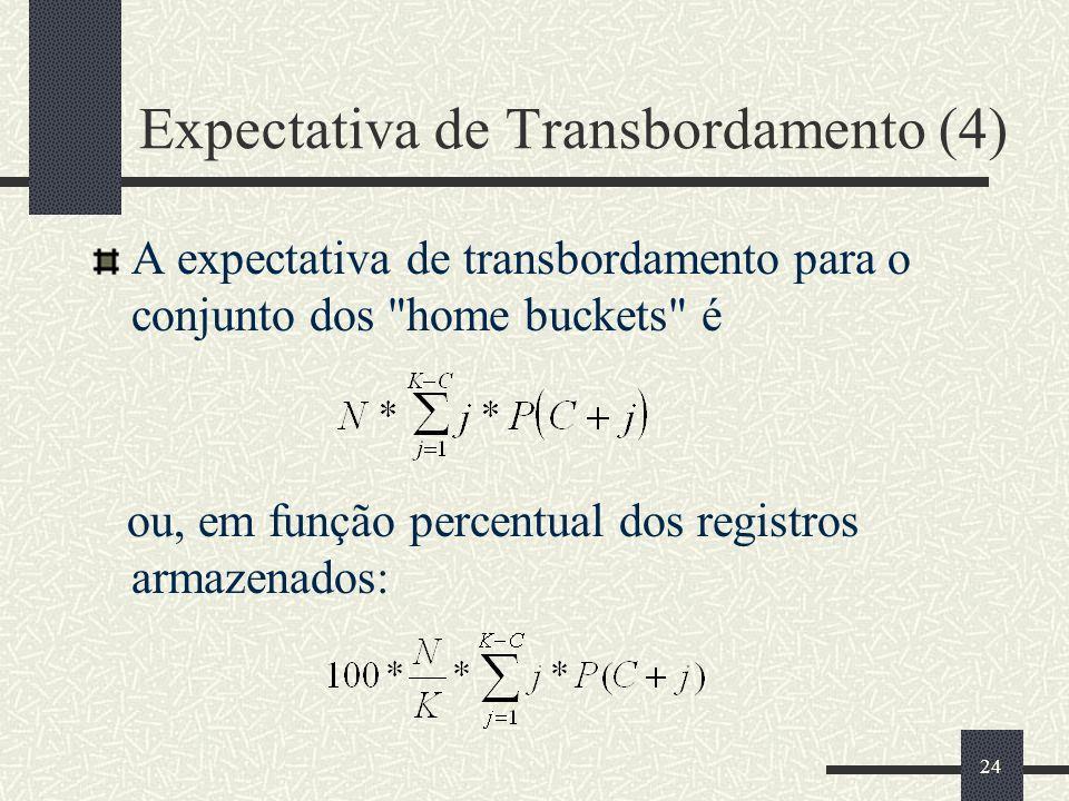 24 Expectativa de Transbordamento (4) A expectativa de transbordamento para o conjunto dos