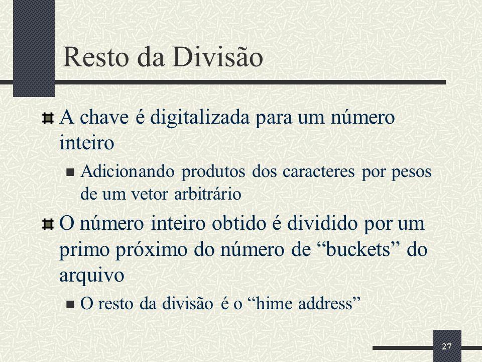 27 Resto da Divisão A chave é digitalizada para um número inteiro Adicionando produtos dos caracteres por pesos de um vetor arbitrário O número inteir