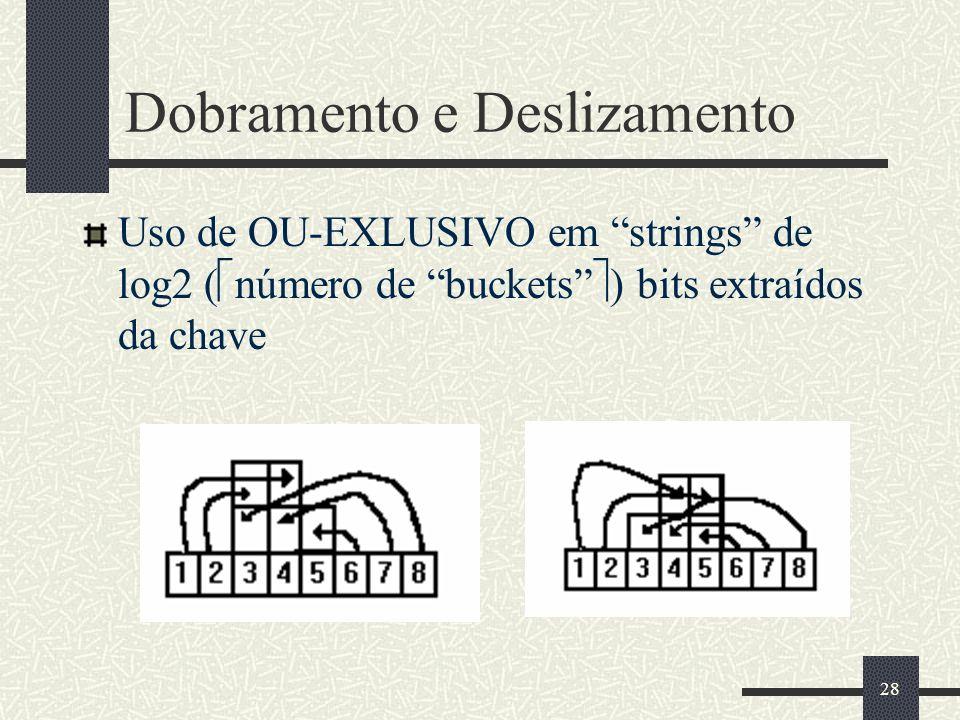 28 Dobramento e Deslizamento Uso de OU-EXLUSIVO em strings de log2 ( número de buckets ) bits extraídos da chave
