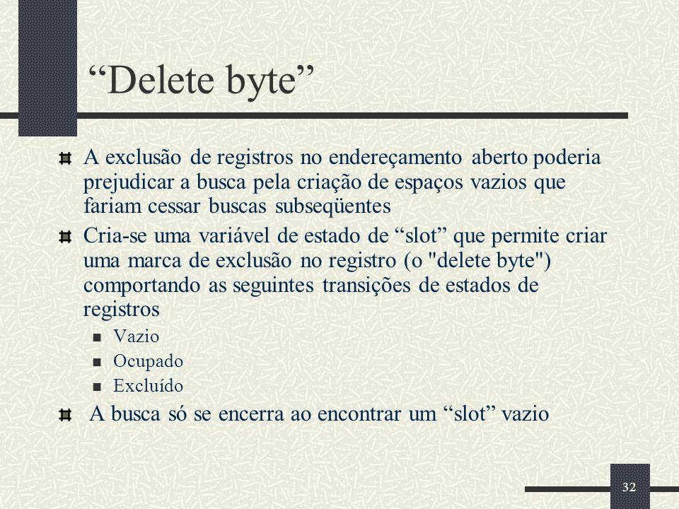 32 Delete byte A exclusão de registros no endereçamento aberto poderia prejudicar a busca pela criação de espaços vazios que fariam cessar buscas subs