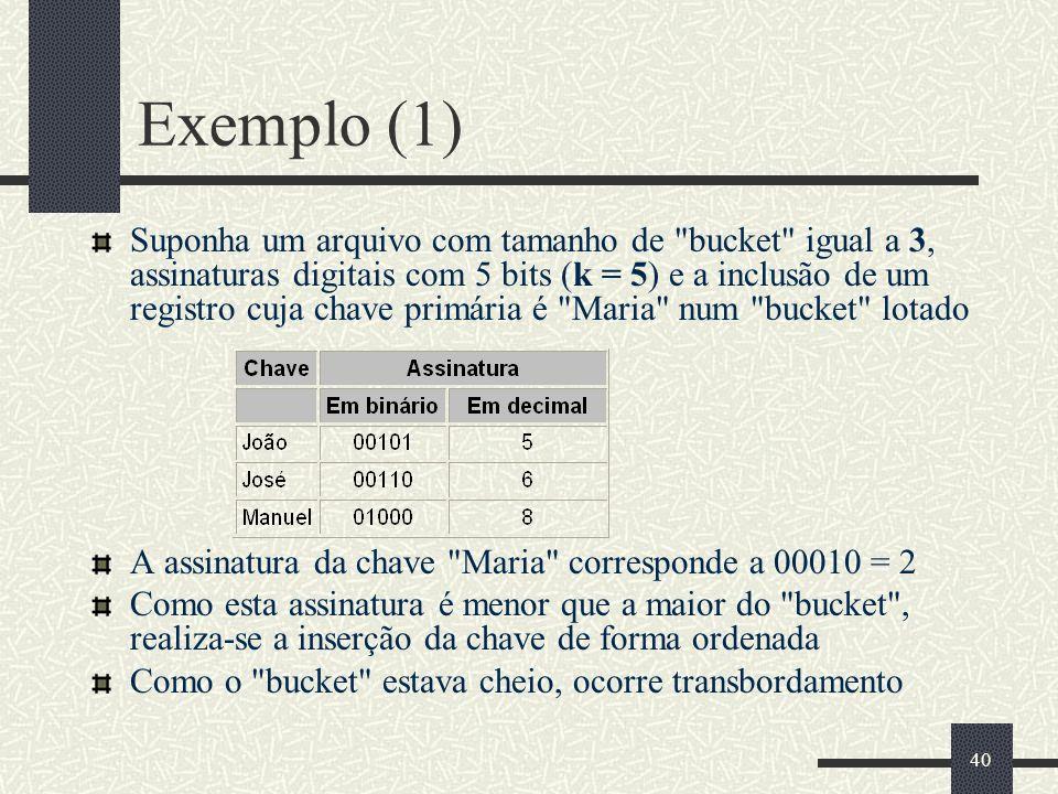 40 Exemplo (1) Suponha um arquivo com tamanho de