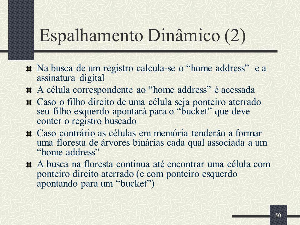 50 Espalhamento Dinâmico (2) Na busca de um registro calcula-se o home address e a assinatura digital A célula correspondente ao home address é acessa