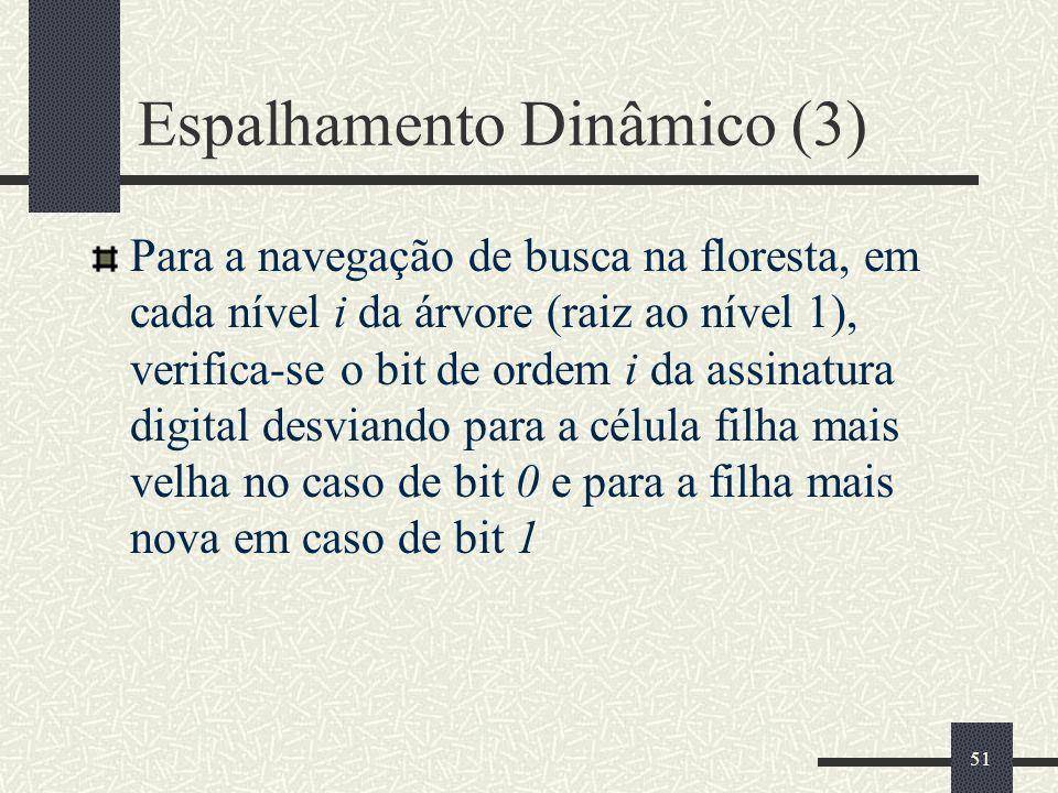 51 Espalhamento Dinâmico (3) Para a navegação de busca na floresta, em cada nível i da árvore (raiz ao nível 1), verifica-se o bit de ordem i da assin