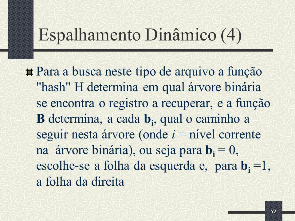 52 Espalhamento Dinâmico (4) Para a busca neste tipo de arquivo a função