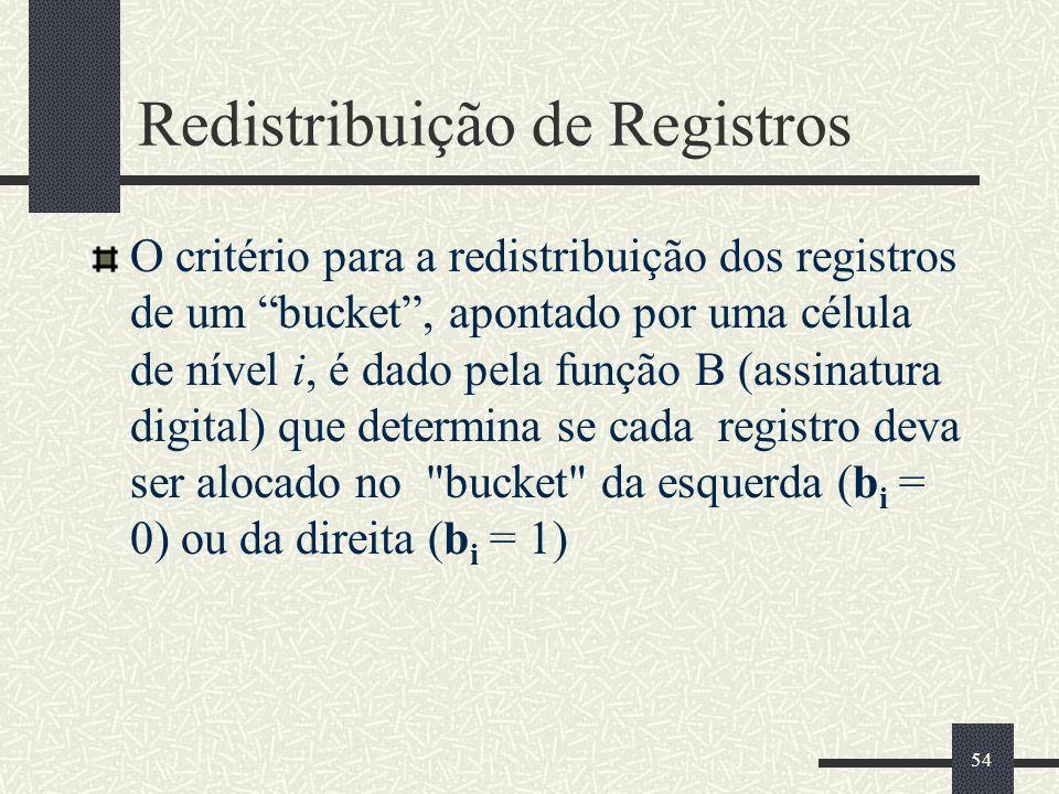 54 Redistribuição de Registros O critério para a redistribuição dos registros de um bucket, apontado por uma célula de nível i, é dado pela função B (