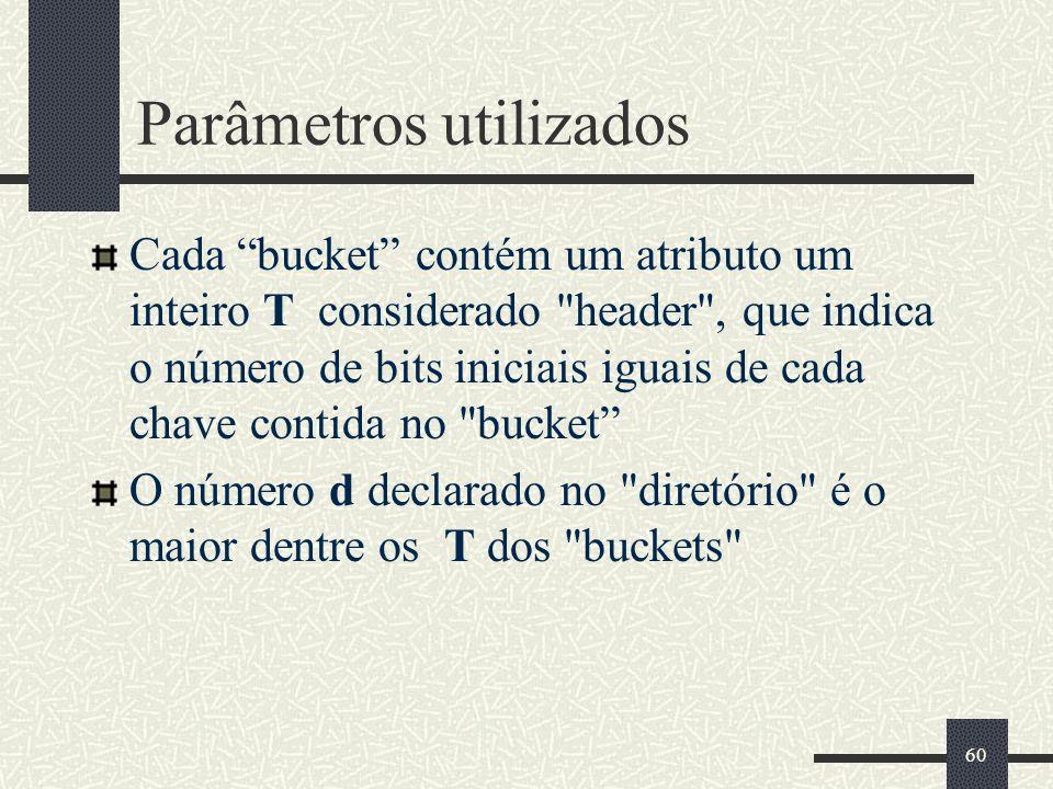 60 Parâmetros utilizados Cada bucket contém um atributo um inteiro T considerado