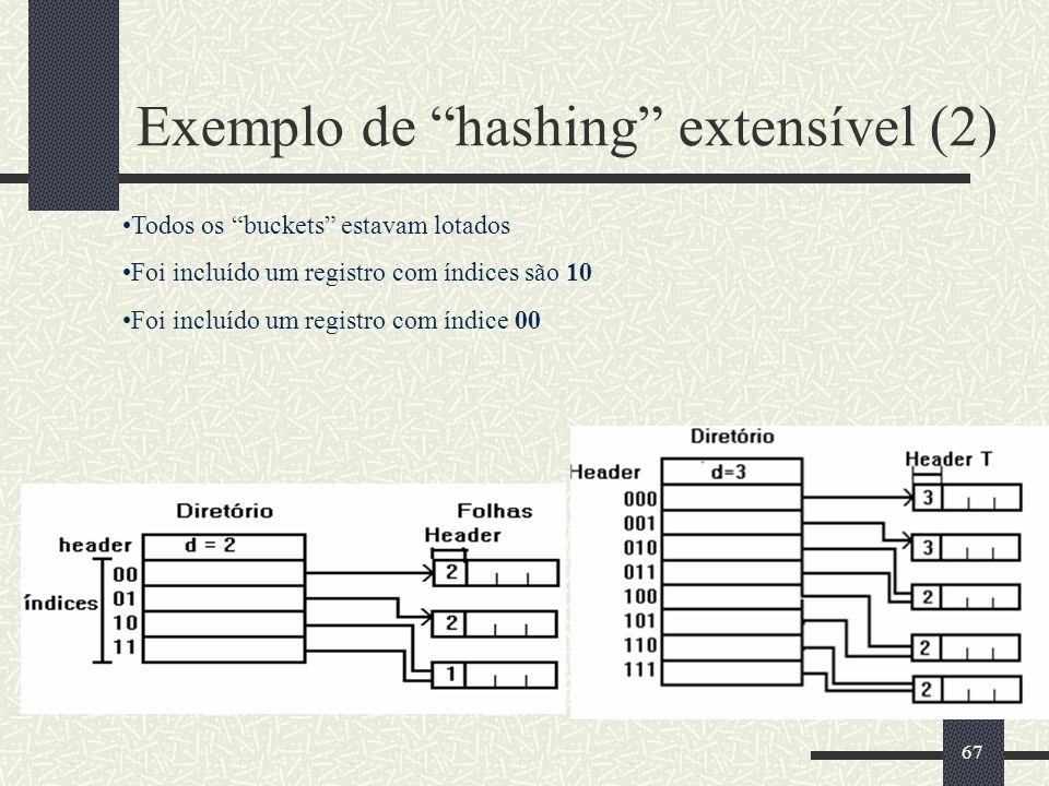67 Exemplo de hashing extensível (2) Todos os buckets estavam lotados Foi incluído um registro com índices são 10 Foi incluído um registro com índice