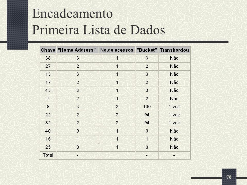 78 Encadeamento Primeira Lista de Dados