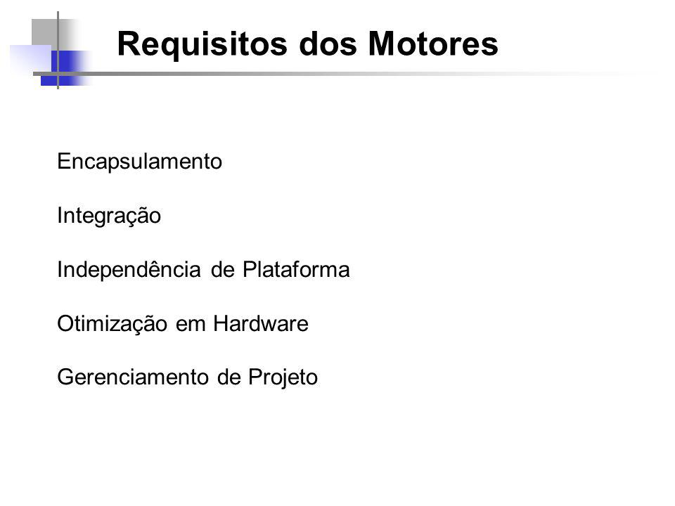 Requisitos dos Motores Encapsulamento Integração Independência de Plataforma Otimização em Hardware Gerenciamento de Projeto