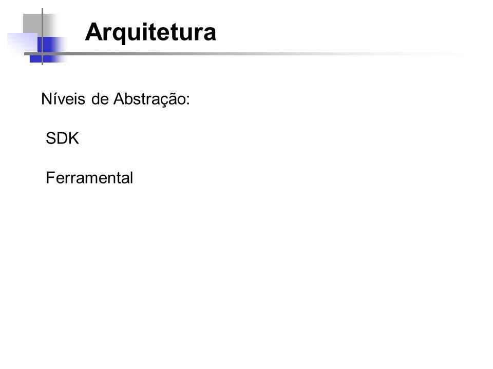Arquitetura Níveis de Abstração: SDK Ferramental