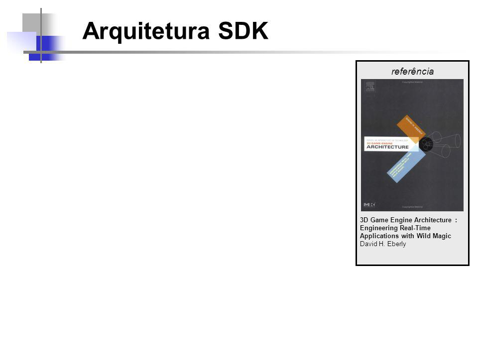 Arquitetura SDK referência 3D Game Engine Architecture : Engineering Real-Time Applications with Wild Magic David H.