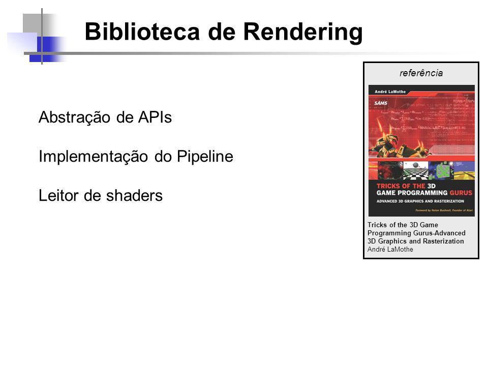 Biblioteca de Rendering Abstração de APIs Implementação do Pipeline Leitor de shaders referência Tricks of the 3D Game Programming Gurus-Advanced 3D Graphics and Rasterization André LaMothe