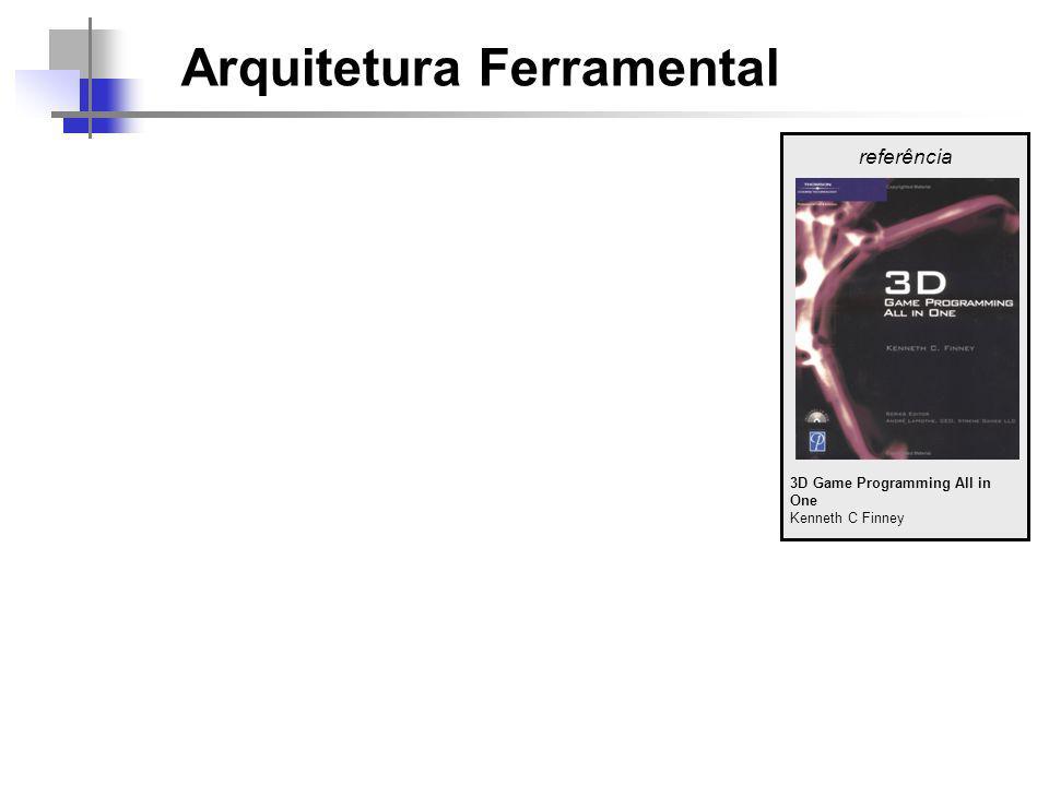 Arquitetura Ferramental referência 3D Game Programming All in One Kenneth C Finney