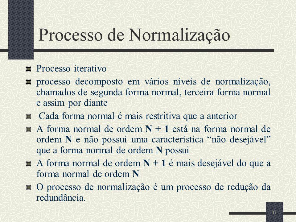 11 Processo de Normalização Processo iterativo processo decomposto em vários níveis de normalização, chamados de segunda forma normal, terceira forma