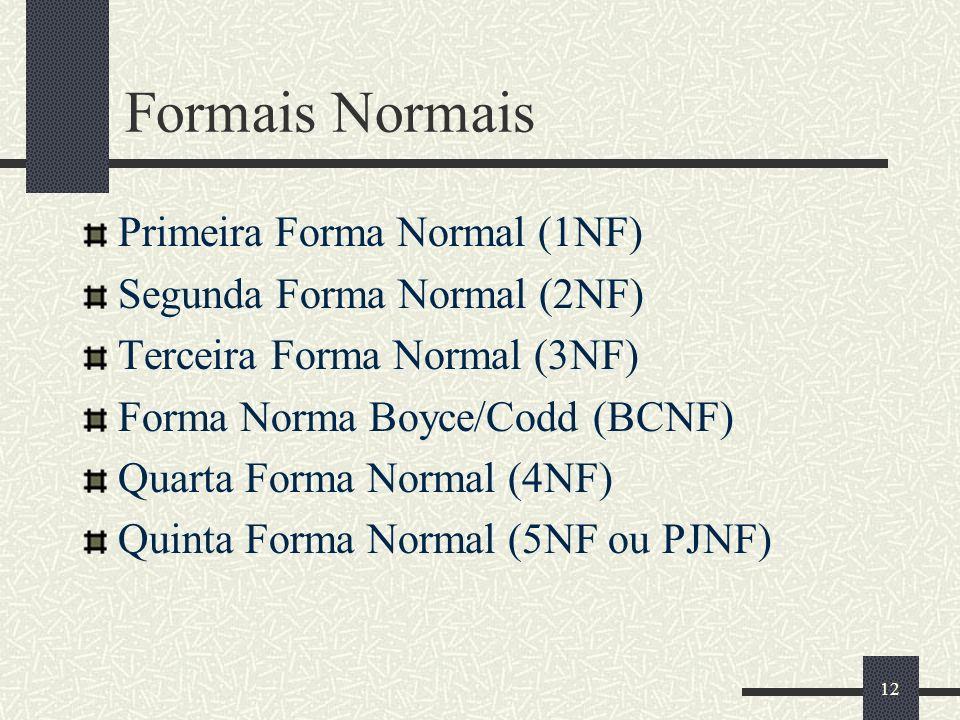 12 Formais Normais Primeira Forma Normal (1NF) Segunda Forma Normal (2NF) Terceira Forma Normal (3NF) Forma Norma Boyce/Codd (BCNF) Quarta Forma Norma