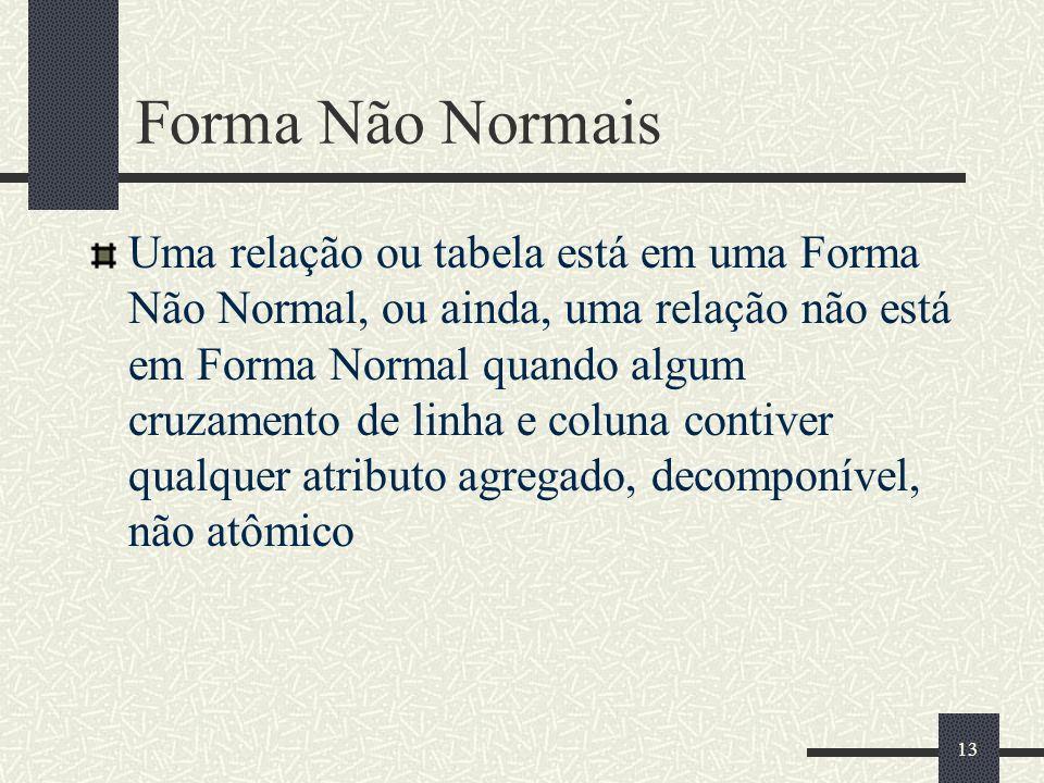 13 Forma Não Normais Uma relação ou tabela está em uma Forma Não Normal, ou ainda, uma relação não está em Forma Normal quando algum cruzamento de lin