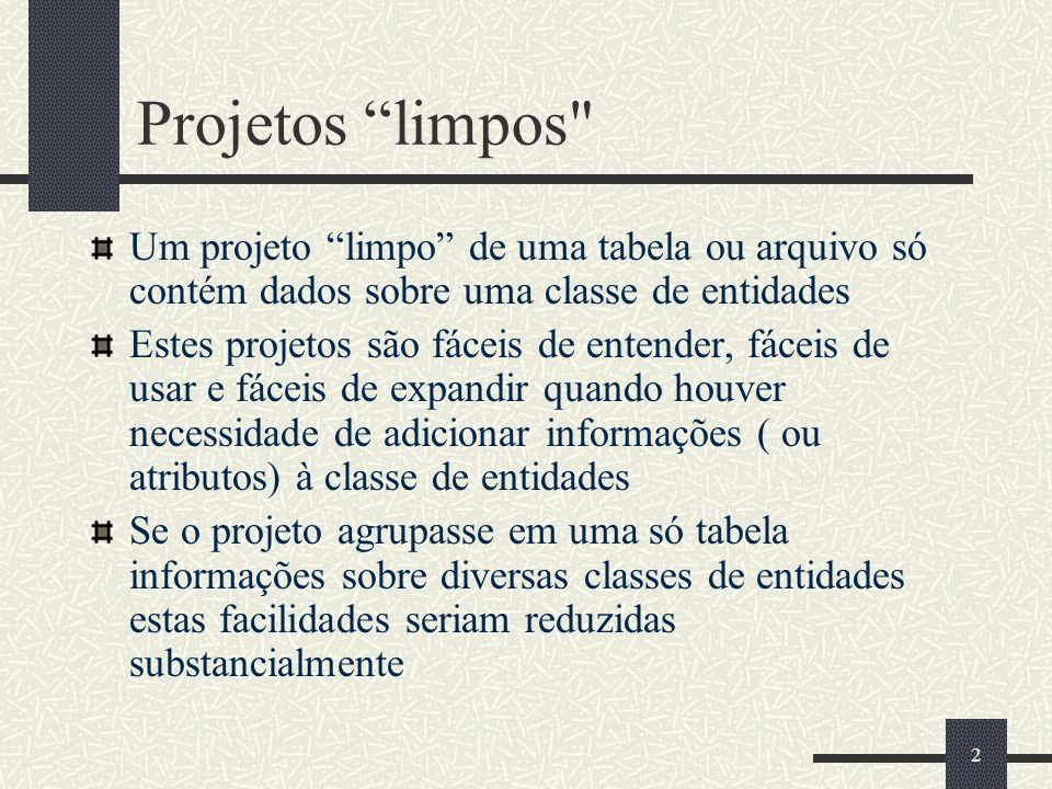 2 Projetos limpos