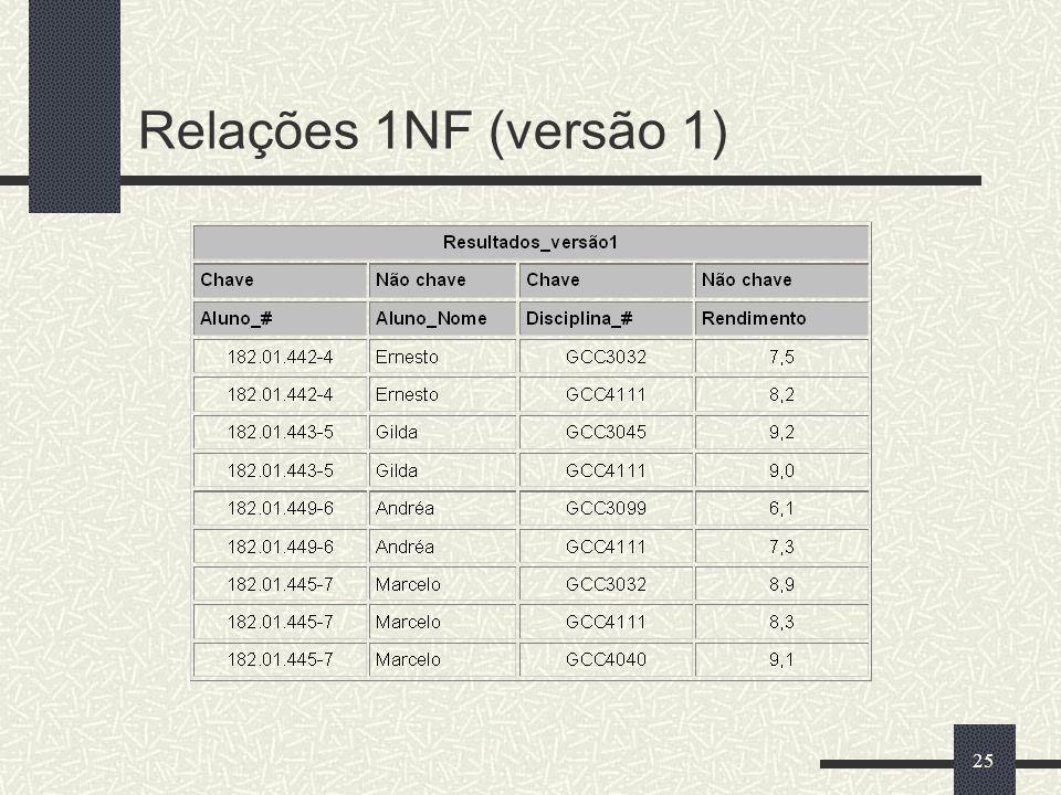 25 Relações 1NF (versão 1)